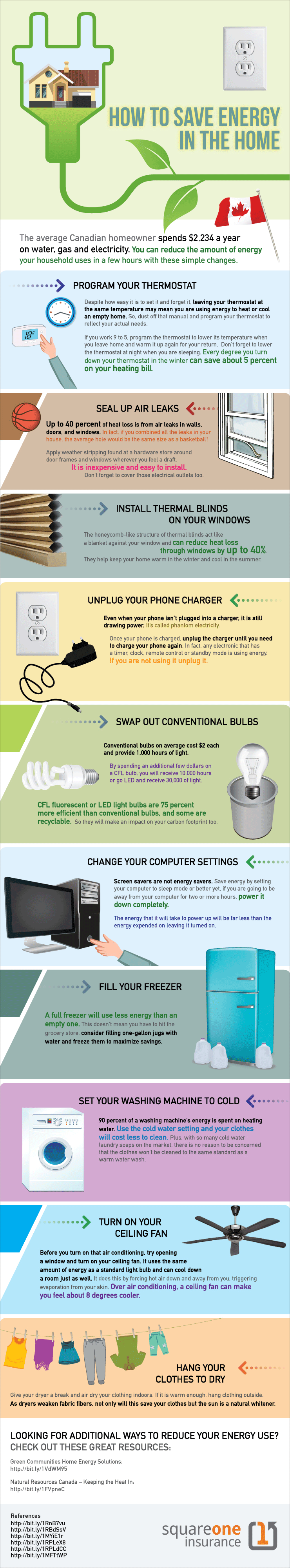 how-to-save-energy-in-the-home