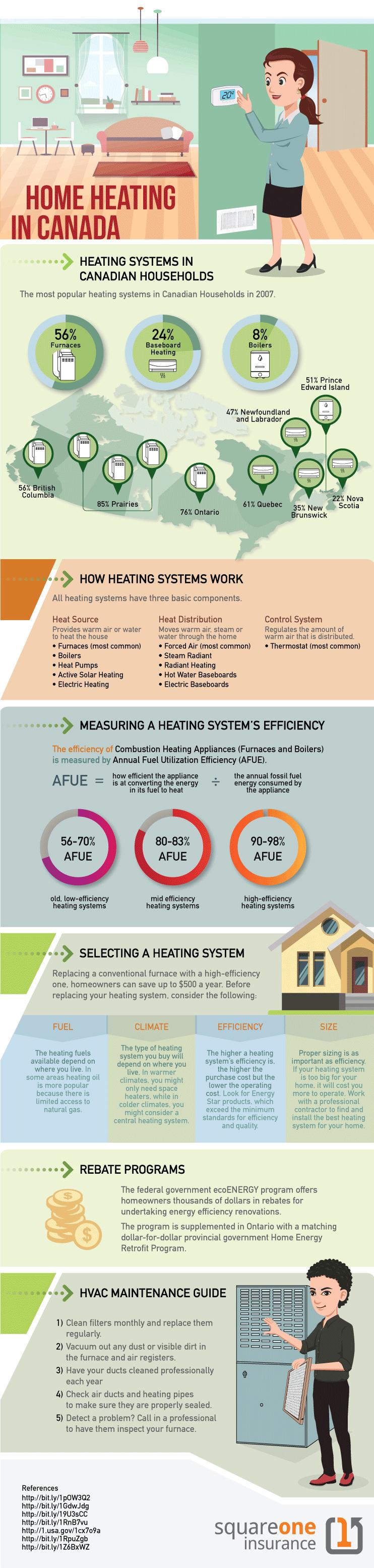 Infographic_HVAC